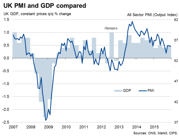 underlying trend rate of growth It is difficult to confidently say exactly what the trend rate of economic growth is in australia given the forever changing patterns in productivity, swings in the terms of trade, fluctuations in wealth and leverage, among in the latest data, for the september quarter 2011, annual underlying inflation is 24.