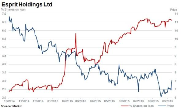 chaoda modern agriculture holdings limited analysis Latest chaoda modern agriculture holdings ltd (682:hkg) share price with interactive charts, historical prices, comparative analysis, forecasts, business profile and more.