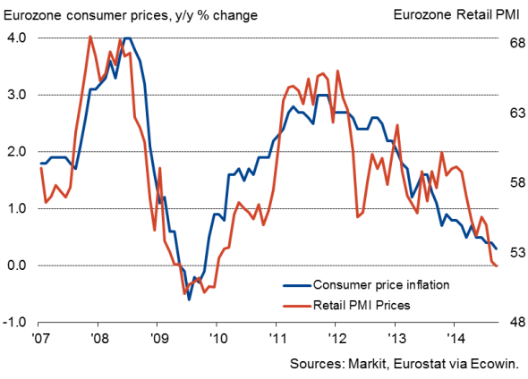 effects of inflation on consumer spending The impact of inflation  more in their evaluation of inflation's effects than do the us and  spending on the vietnam.